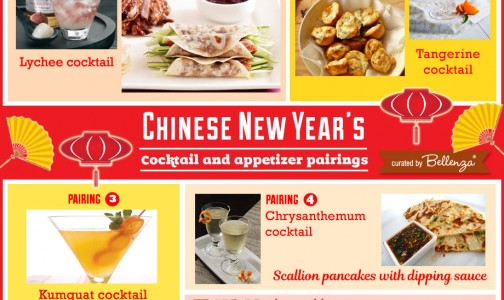 Chinese New Year Party Ideas for Year of the Rooster