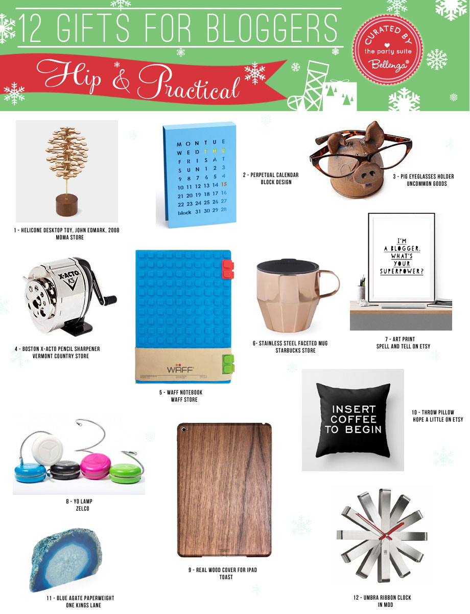 Christmas Gift Guide for Bloggers: 12 Cool Choices!