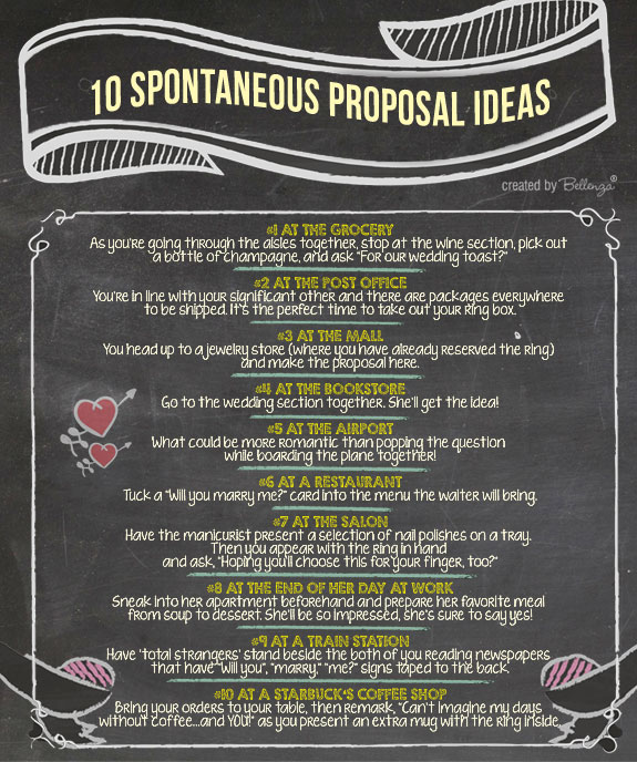 Creative Proposal Ideas Infographic For Making A Spontaneous Look Natural Created By Bellenza