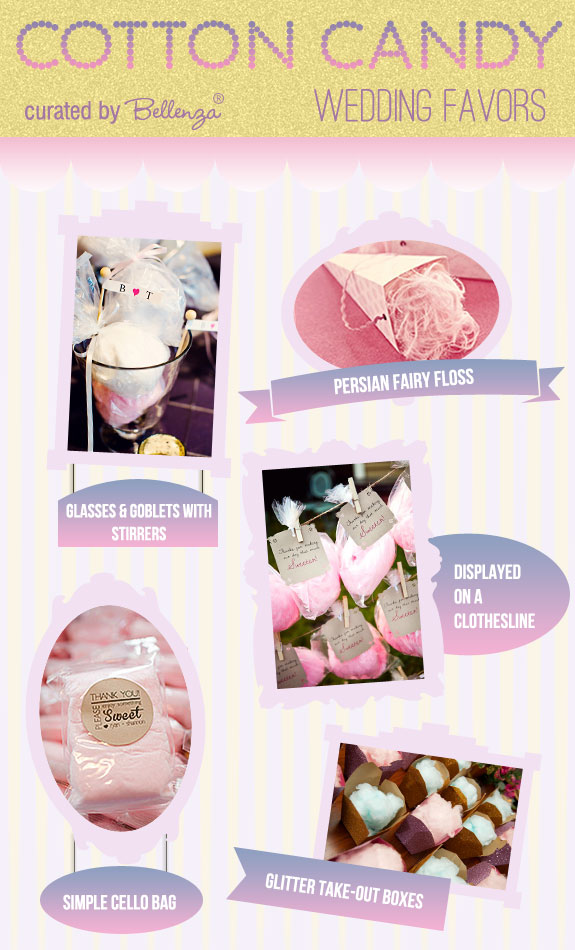 Ideas for Packaging Cotton Candy Wedding Favors