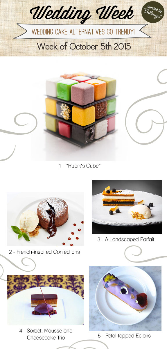 5 Plated Desserts to Take the Place of a Wedding Cake as Featured on the Wedding Bistro at Bellenza.