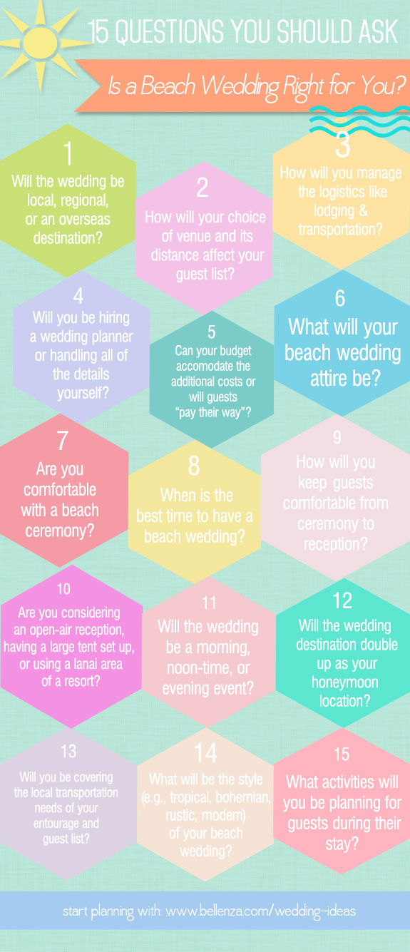 Is a Beach Wedding Right for You | Infographic by The Wedding Bistro at Bellenza.