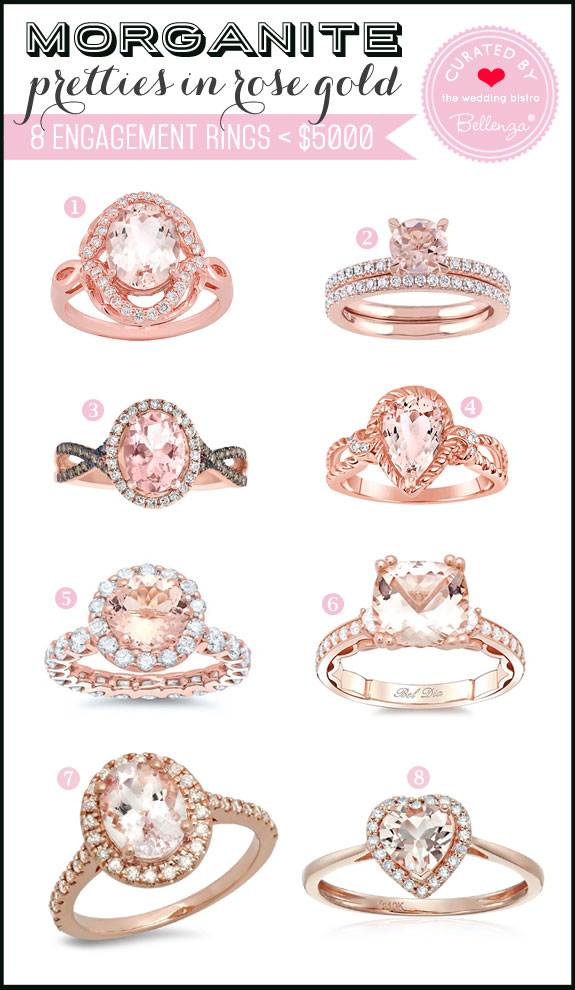 Engagement Ring Trend.Morganite on Rose Gold