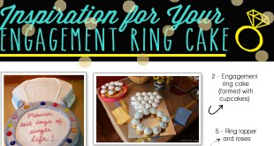 Unique Diamond Ring Cake Designs from Casual to Formal