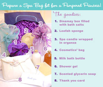 4 - Spa in a Bag