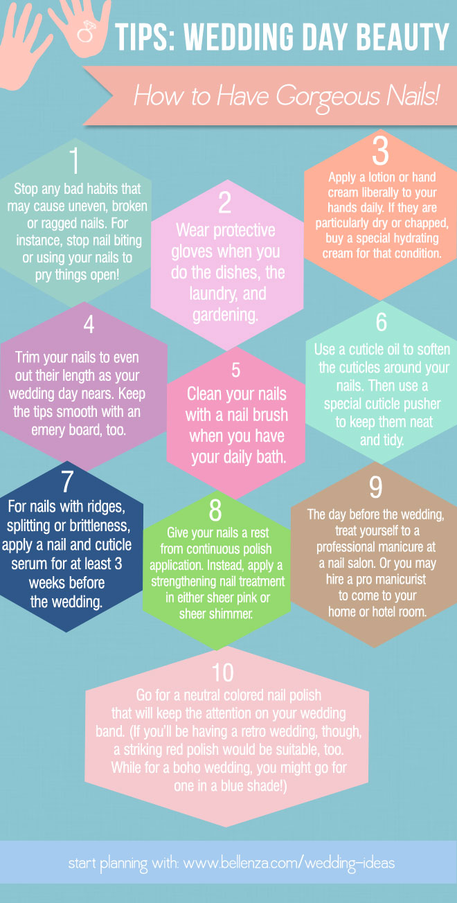 Infographic for tips on how to have gorgeous wedding nails by Bellenza.