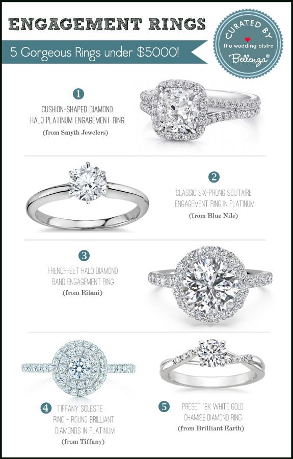 5 Stunning Engagement Rings under $5000!