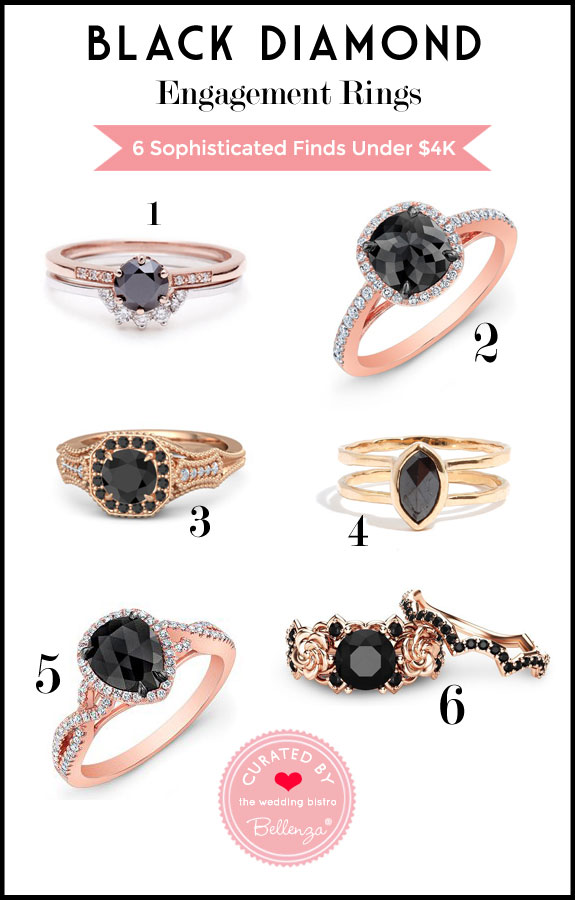 The Mysterious Appeal of a Black Diamond Engagement Ring