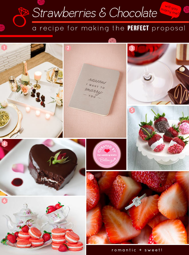 A Recipe for the Perfect Proposal with Strawberries and Chocolate